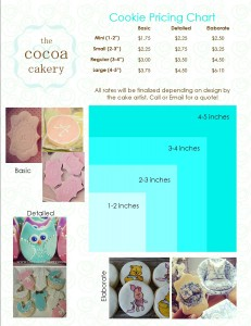 cookie pricing chart